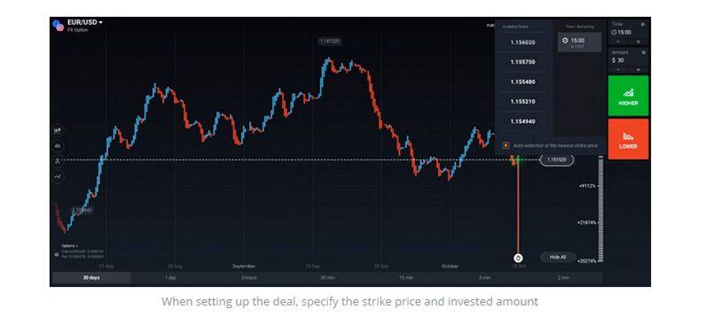 Ulasan aksi harga grafik perdagangan opsi biner